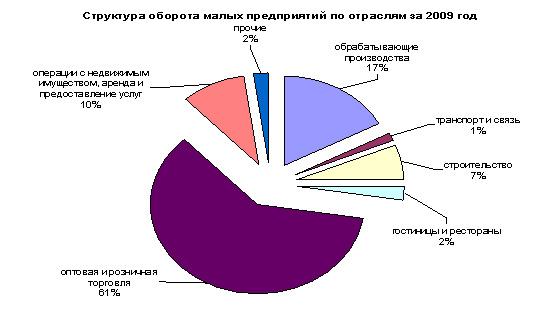 города Йошкар-Олы: